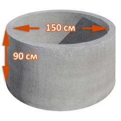 Кольцо стеновое КС 15-9