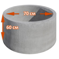 Кольцо стеновое КС 7-6