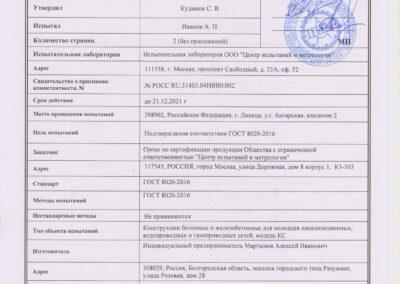 Протокол испытаний ЖБИ